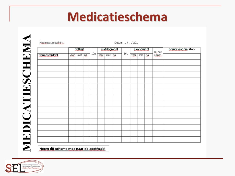 Medicatieschema