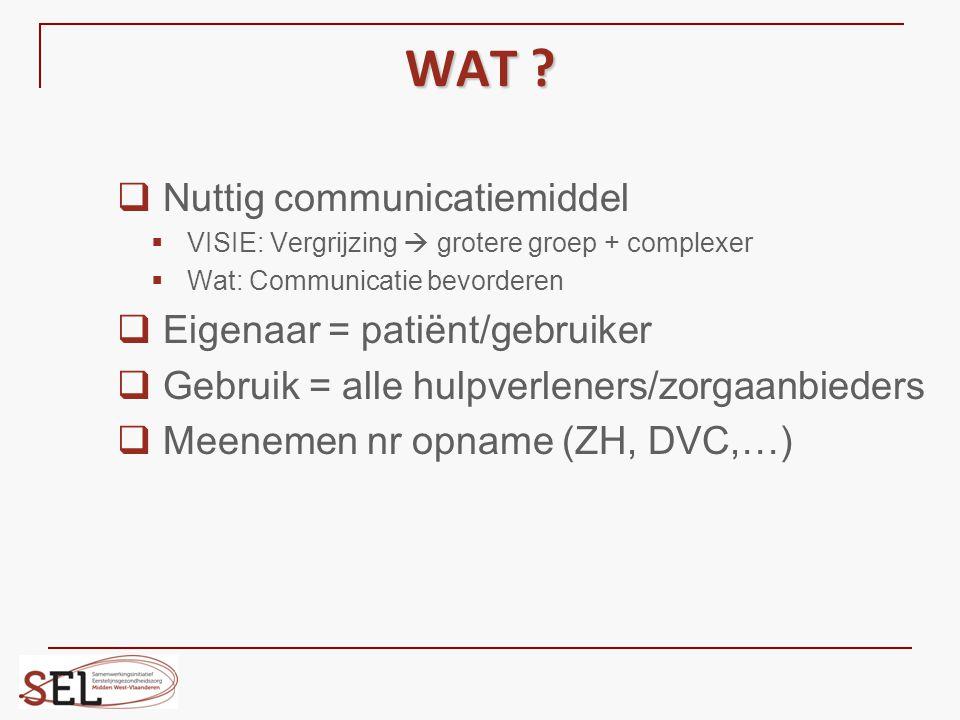WAT Nuttig communicatiemiddel Eigenaar = patiënt/gebruiker