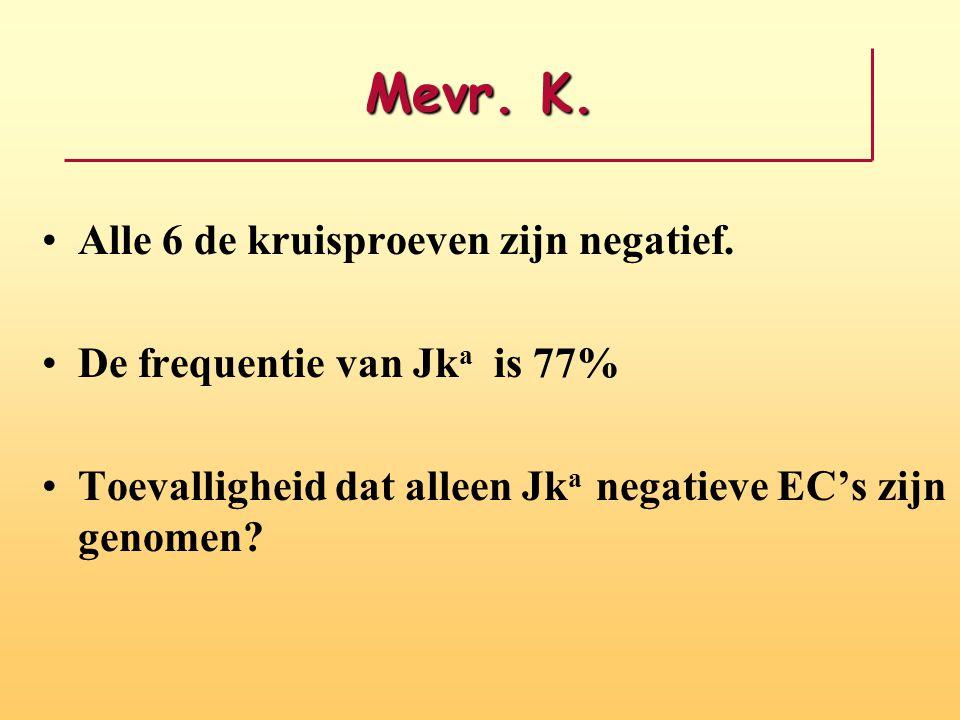 Mevr. K. Alle 6 de kruisproeven zijn negatief.