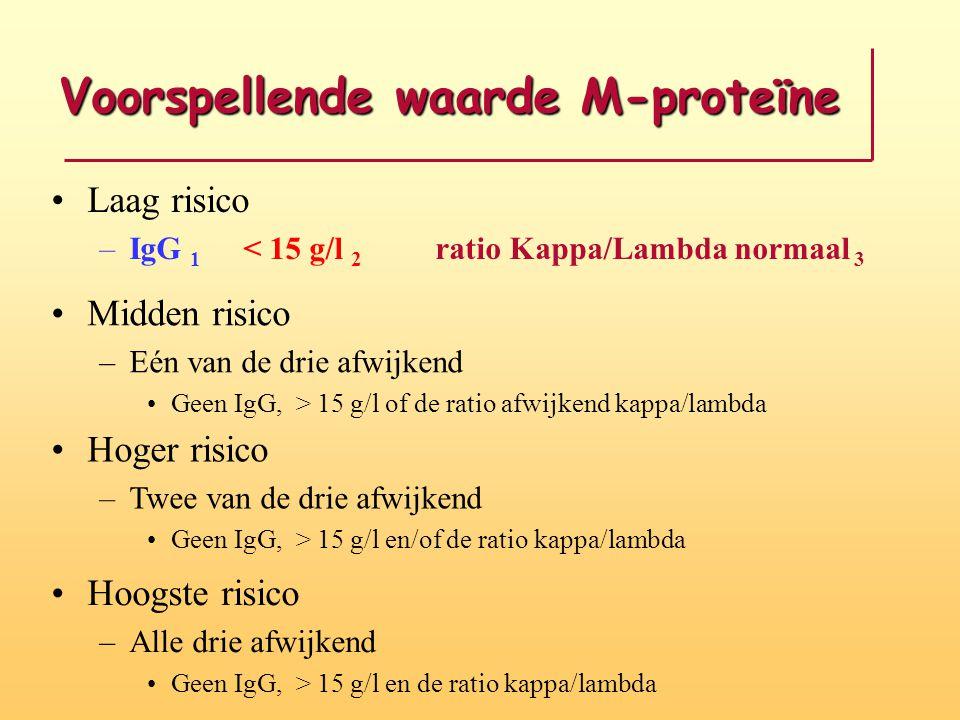 Voorspellende waarde M-proteïne