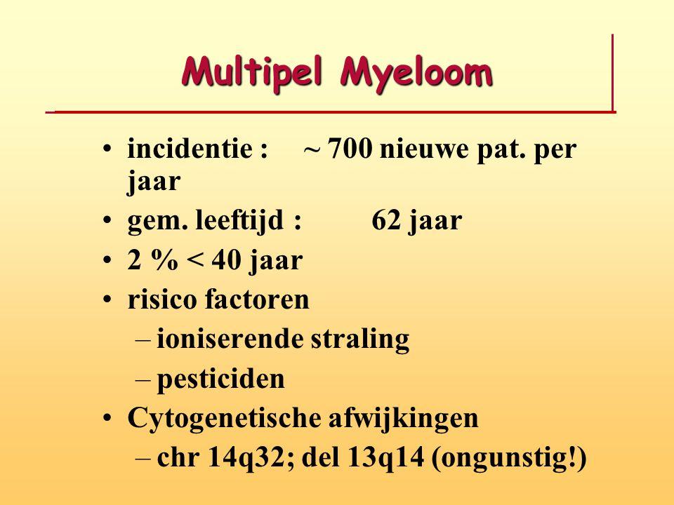 Multipel Myeloom incidentie : ~ 700 nieuwe pat. per jaar