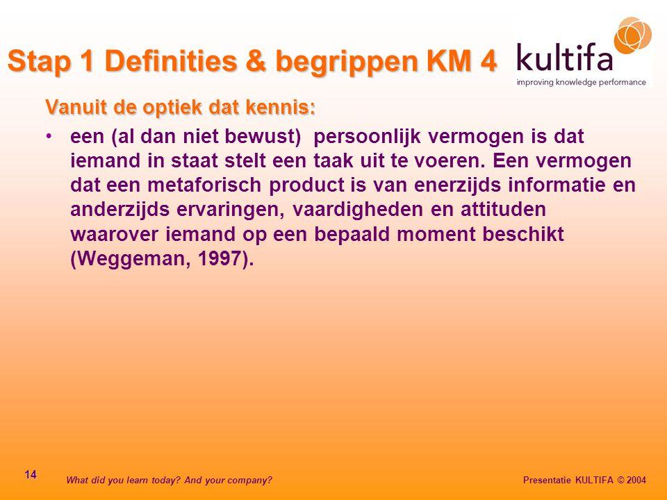 Stap 1 Definities & begrippen KM 4