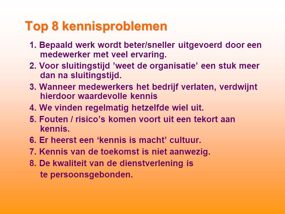 Top 8 kennisproblemen 1. Bepaald werk wordt beter/sneller uitgevoerd door een medewerker met veel ervaring.
