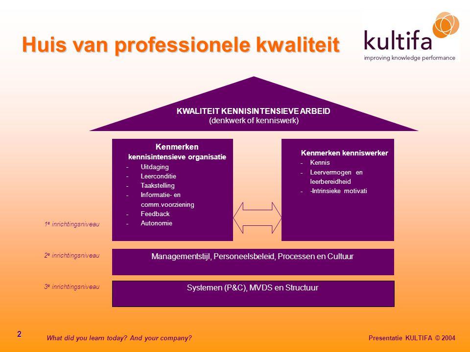kennisintensieve organisatie KWALITEIT KENNISINTENSIEVE ARBEID
