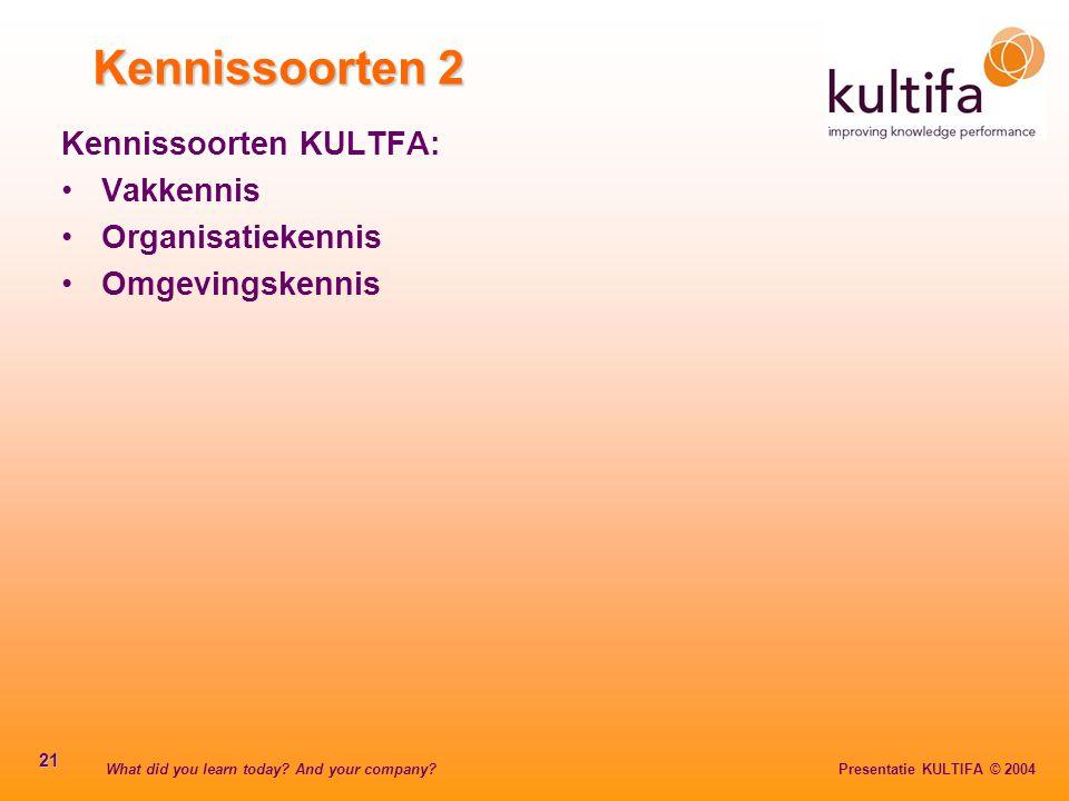 Kennissoorten 2 Kennissoorten KULTFA: Vakkennis Organisatiekennis