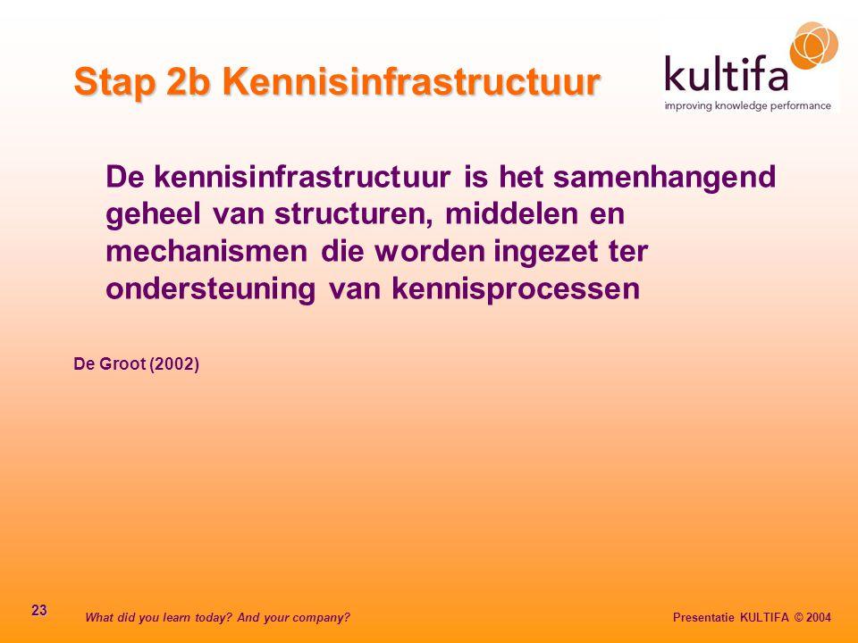 Stap 2b Kennisinfrastructuur