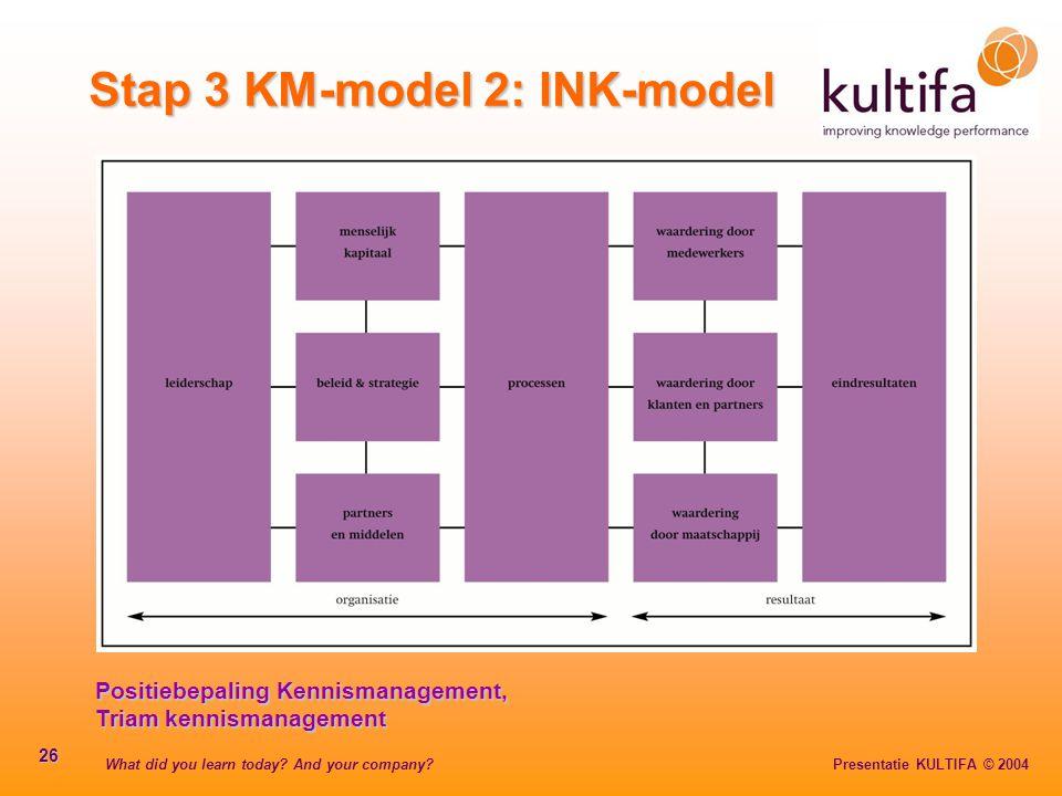 Stap 3 KM-model 2: INK-model