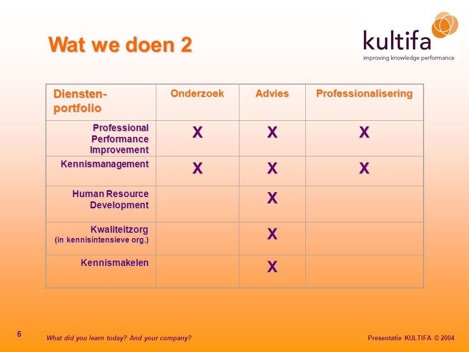 Wat we doen 2 X Diensten-portfolio Onderzoek Advies