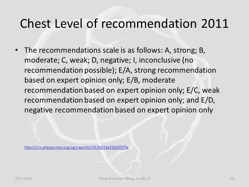 Chest Level of recommendation 2011