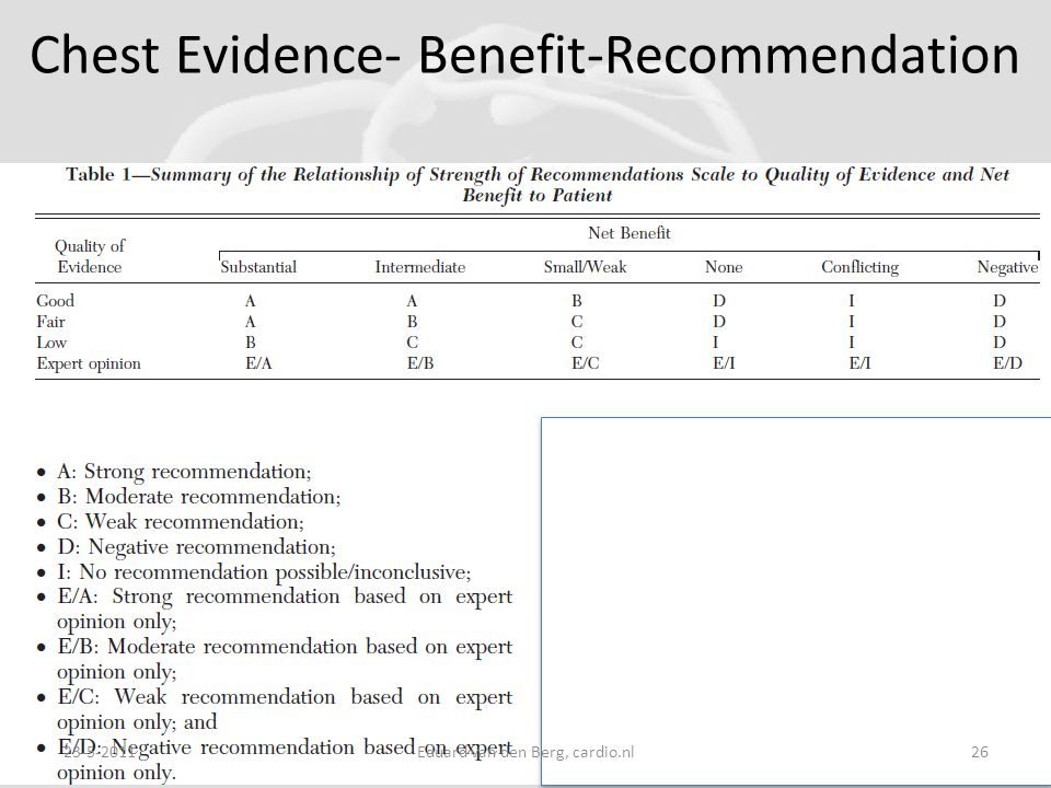 Chest Evidence- Benefit-Recommendation