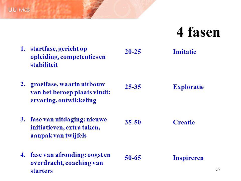 4 fasen startfase, gericht op opleiding, competenties en stabiliteit