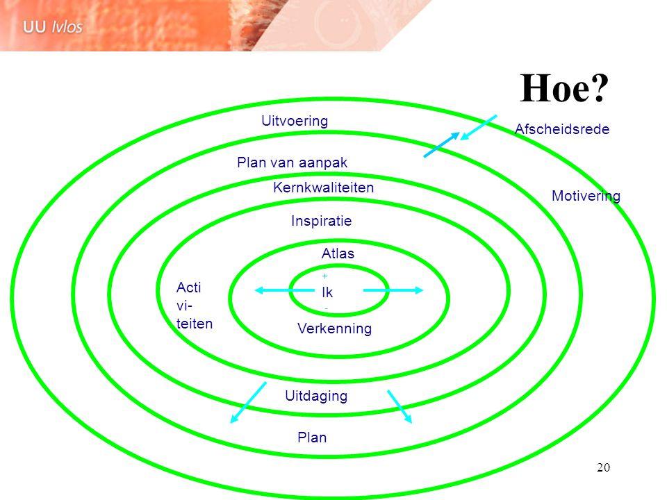 Hoe Uitvoering Afscheidsrede Plan van aanpak Kernkwaliteiten