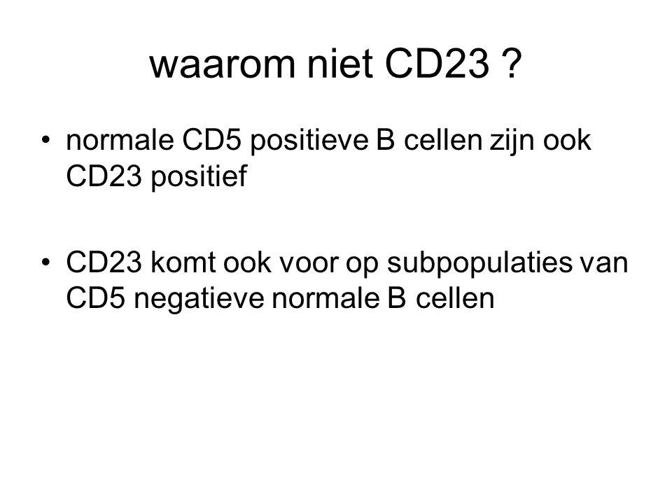 waarom niet CD23 . normale CD5 positieve B cellen zijn ook CD23 positief.