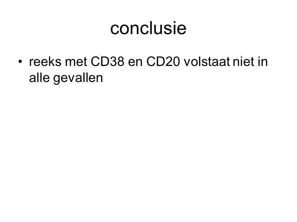 conclusie reeks met CD38 en CD20 volstaat niet in alle gevallen