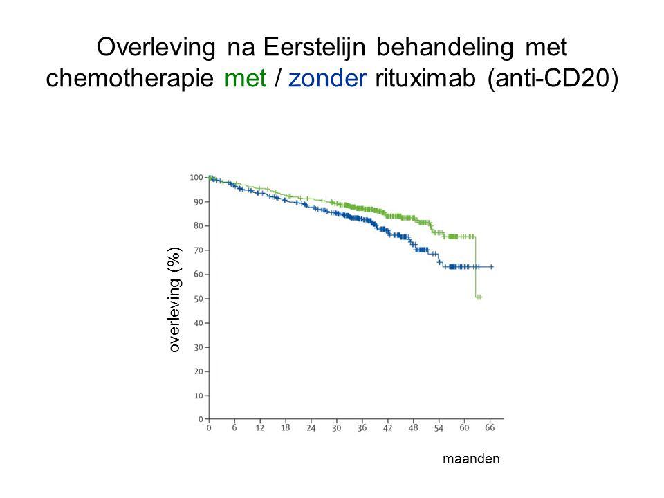 Overleving na Eerstelijn behandeling met chemotherapie met / zonder rituximab (anti-CD20)