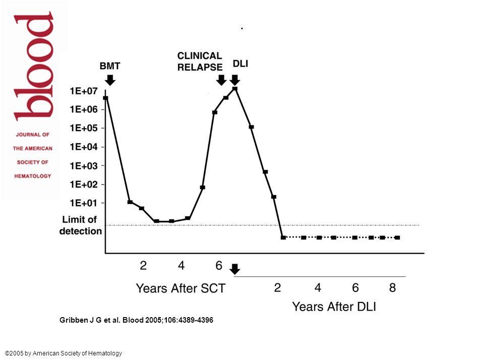 . Gribben J G et al. Blood 2005;106:4389-4396