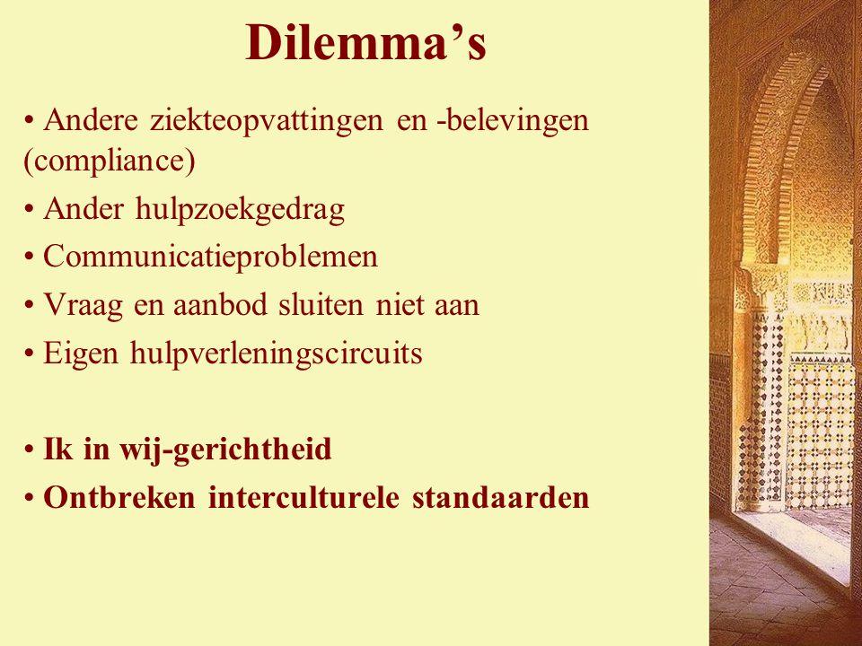 Dilemma's Andere ziekteopvattingen en -belevingen (compliance)