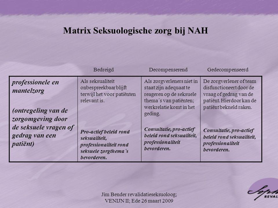 Matrix Seksuologische zorg bij NAH