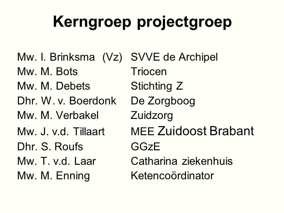 Kerngroep projectgroep