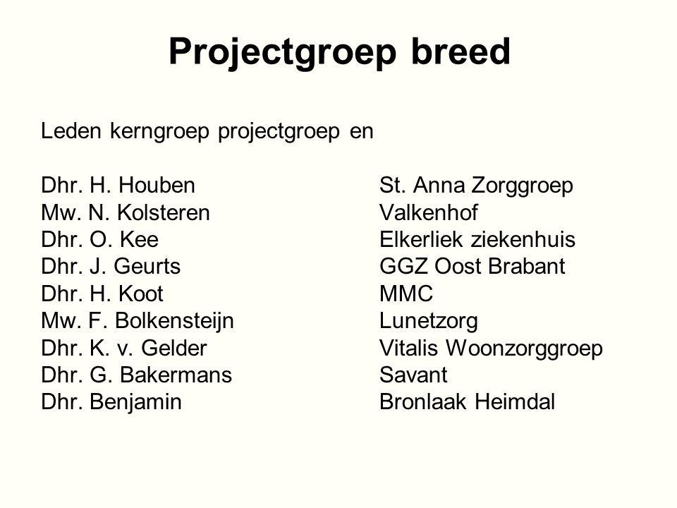 Projectgroep breed Leden kerngroep projectgroep en