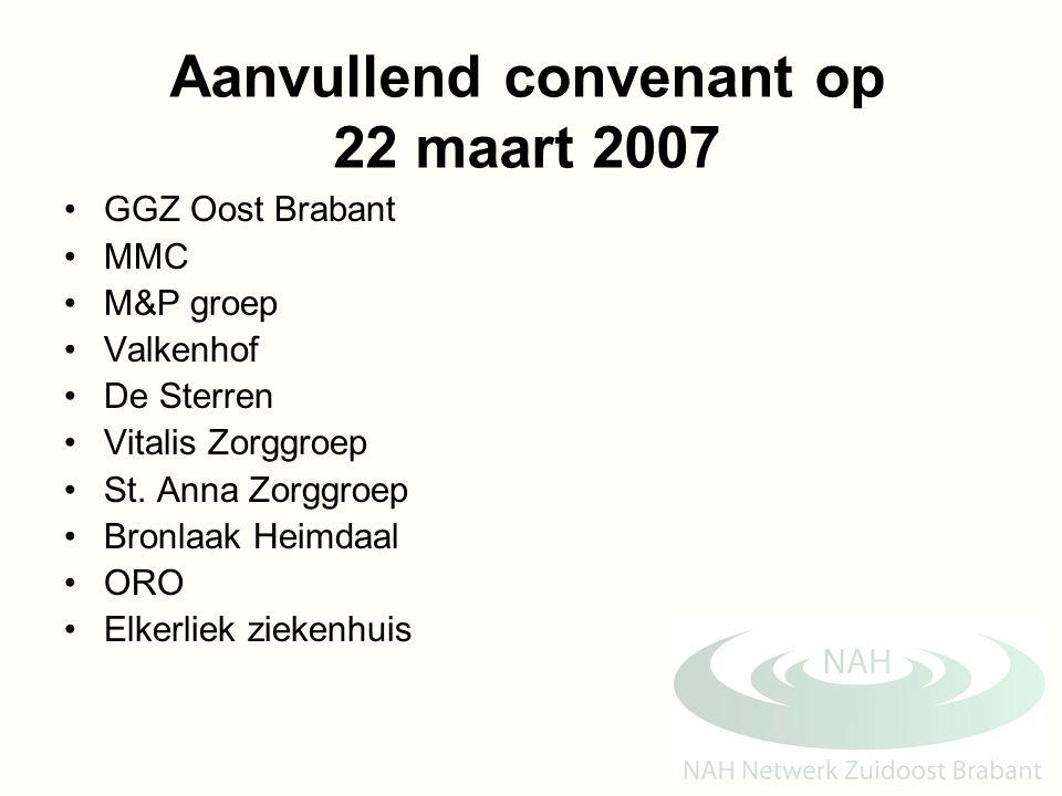 Aanvullend convenant op 22 maart 2007