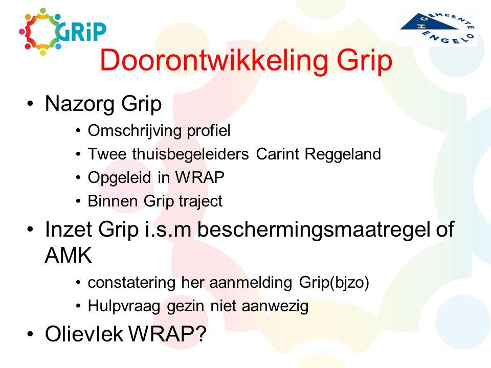 Doorontwikkeling Grip