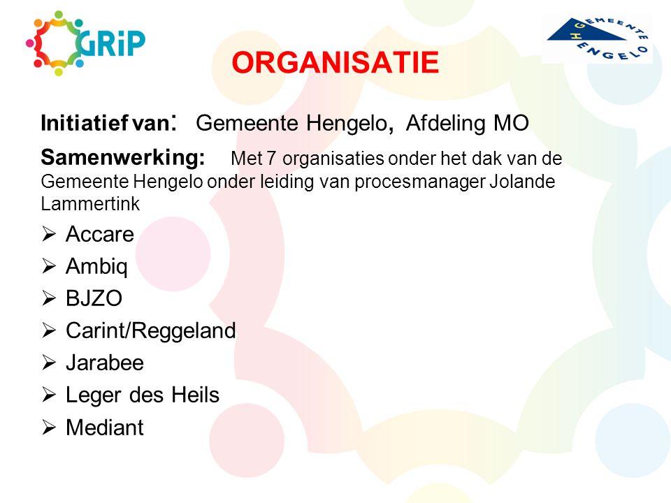 ORGANISATIE Initiatief van: Gemeente Hengelo, Afdeling MO