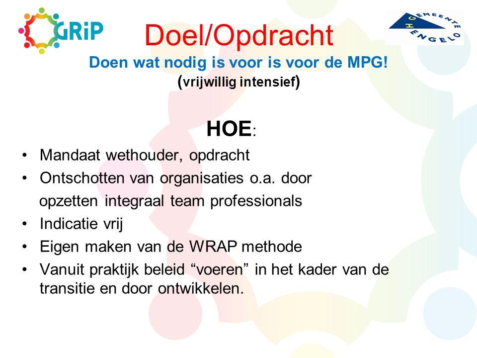 Doel/Opdracht Doen wat nodig is voor is voor de MPG