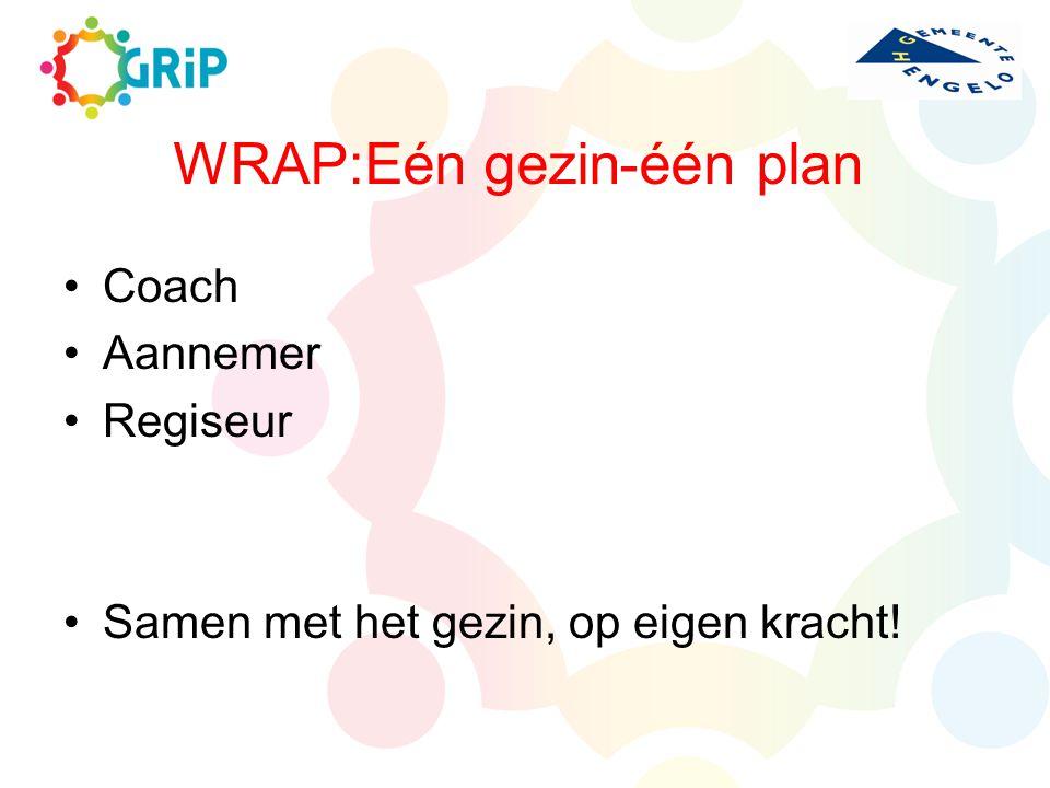 WRAP:Eén gezin-één plan