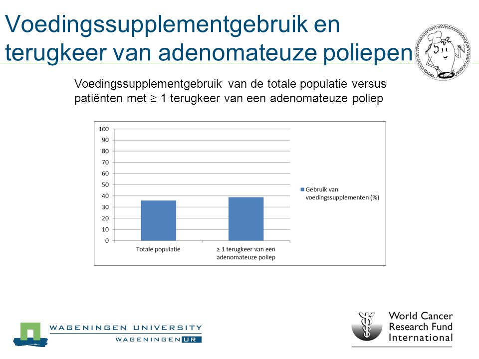 Voedingssupplementgebruik en terugkeer van adenomateuze poliepen