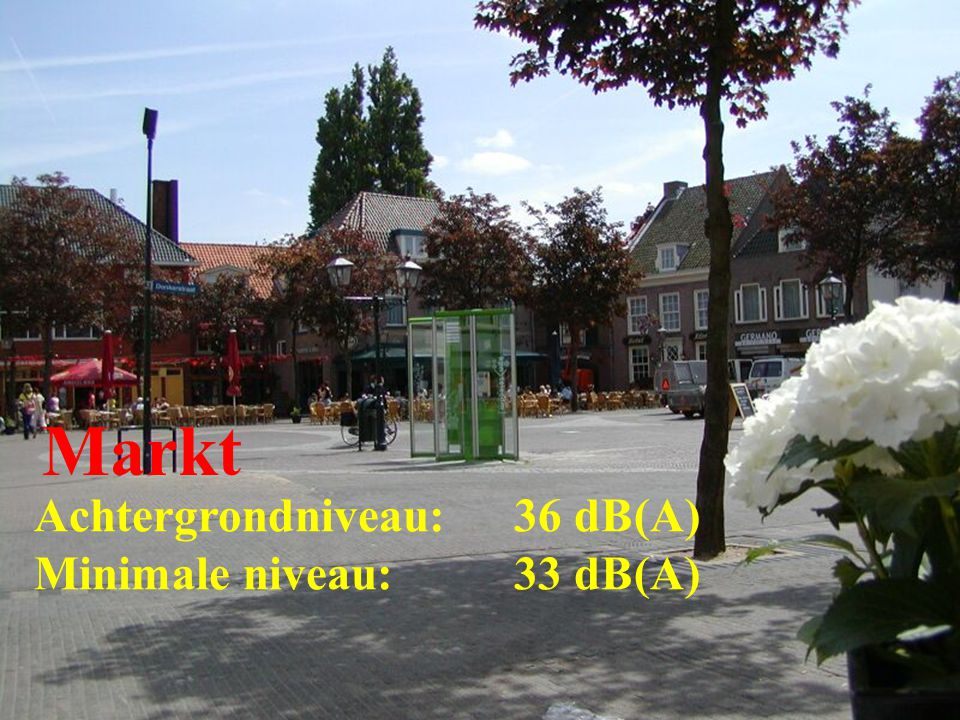 Markt Achtergrondniveau: 36 dB(A) Minimale niveau: 33 dB(A)