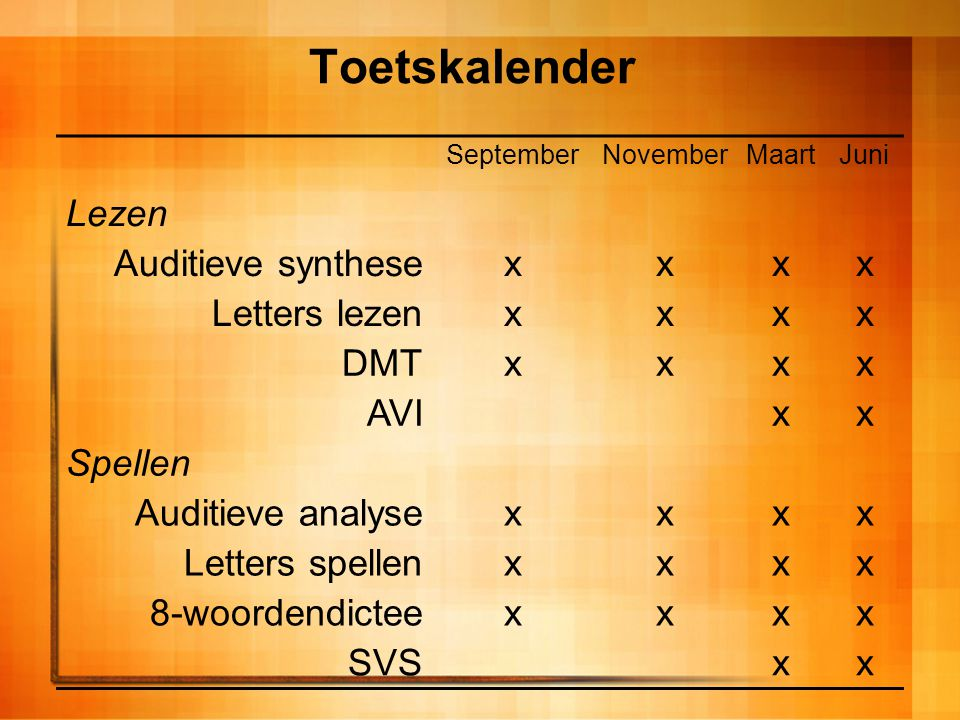 Toetskalender Lezen Auditieve synthese x Letters lezen DMT AVI Spellen
