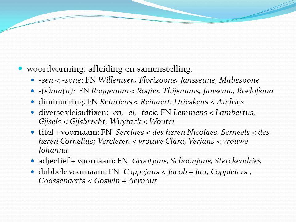 woordvorming: afleiding en samenstelling: