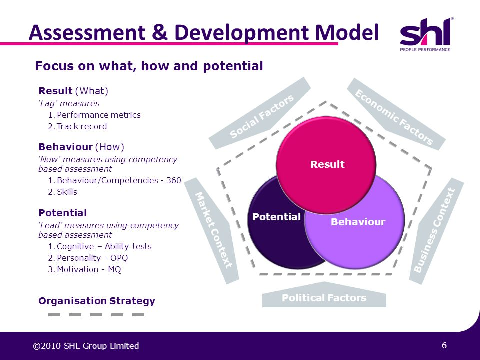 Assessment & Development Model