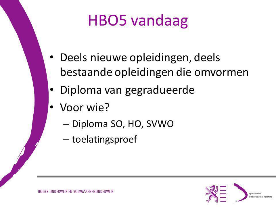 HBO5 vandaag Deels nieuwe opleidingen, deels bestaande opleidingen die omvormen. Diploma van gegradueerde.