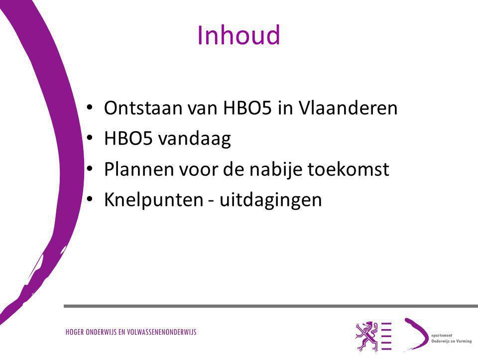 Inhoud Ontstaan van HBO5 in Vlaanderen HBO5 vandaag