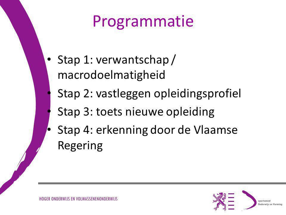 Programmatie Stap 1: verwantschap / macrodoelmatigheid