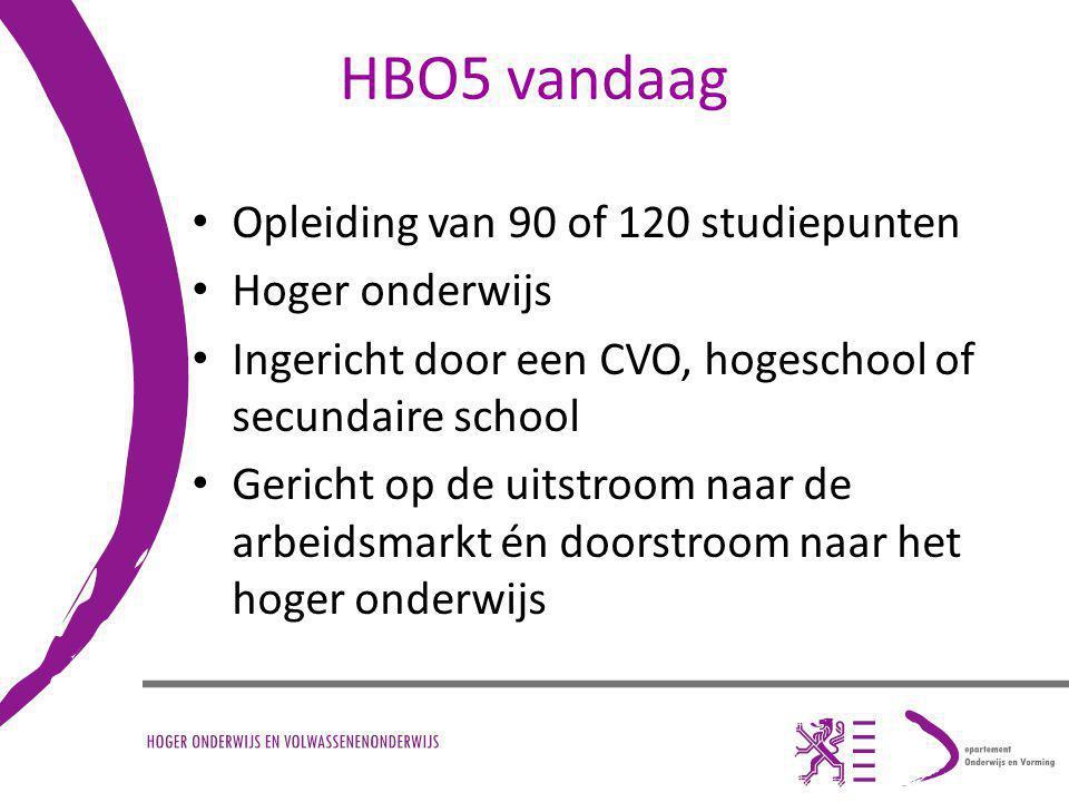 HBO5 vandaag Opleiding van 90 of 120 studiepunten Hoger onderwijs