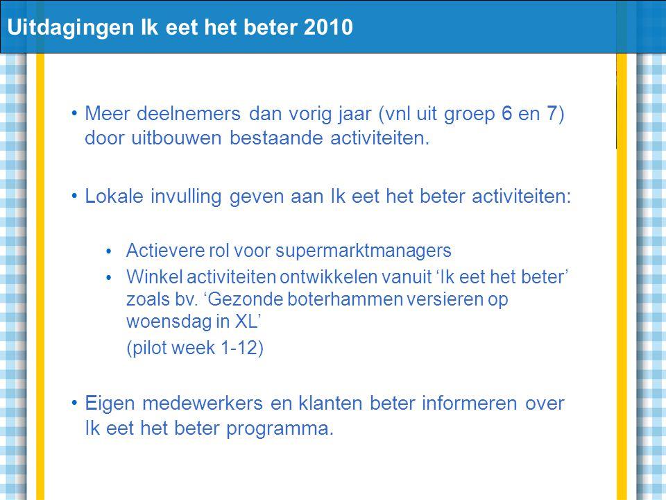 Uitdagingen Ik eet het beter 2010