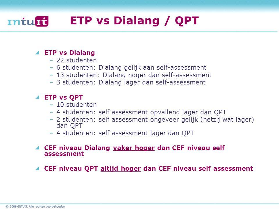 ETP vs Dialang / QPT ETP vs Dialang 22 studenten