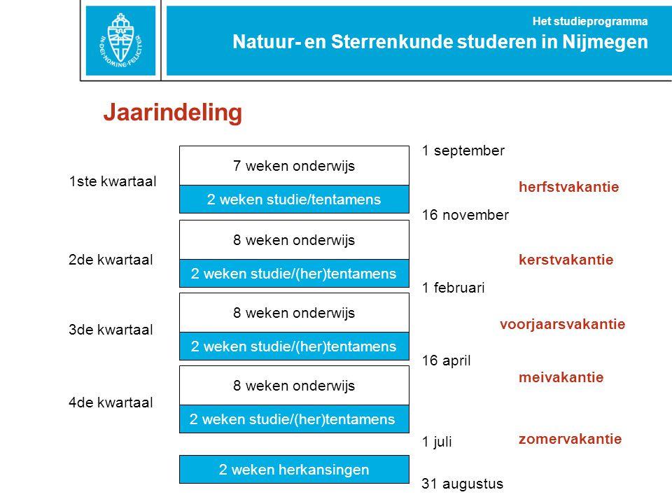 Jaarindeling Natuur- en Sterrenkunde studeren in Nijmegen 1 september