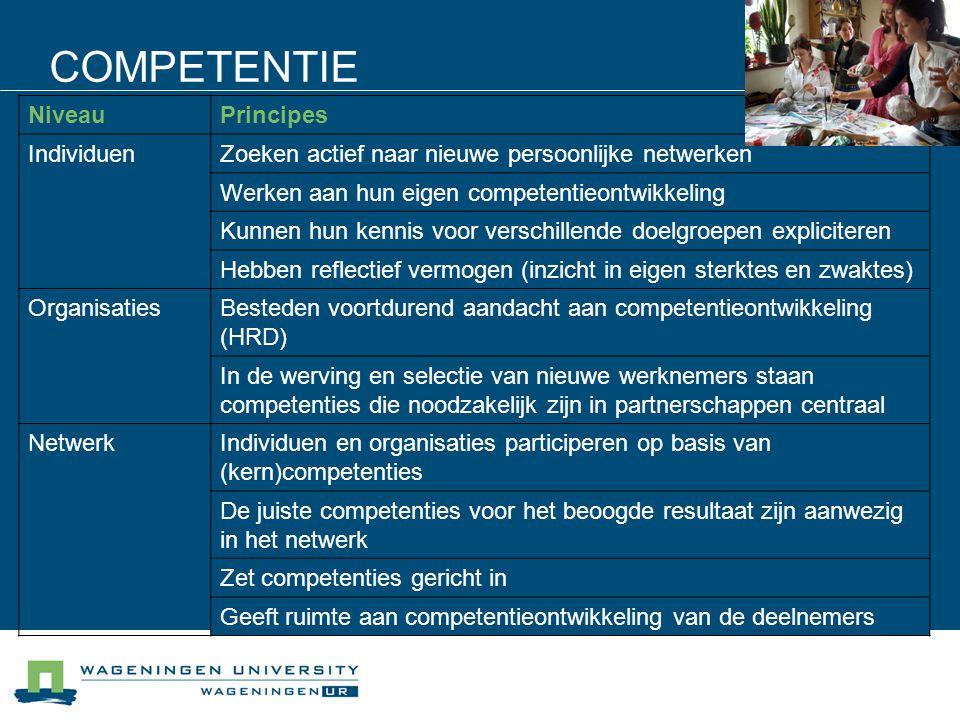 COMPETENTIE Niveau Principes Individuen