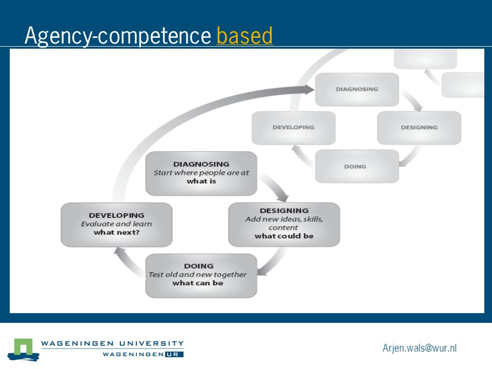 Agency-competence based