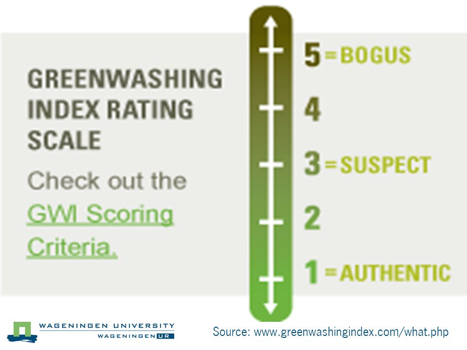Source: www.greenwashingindex.com/what.php