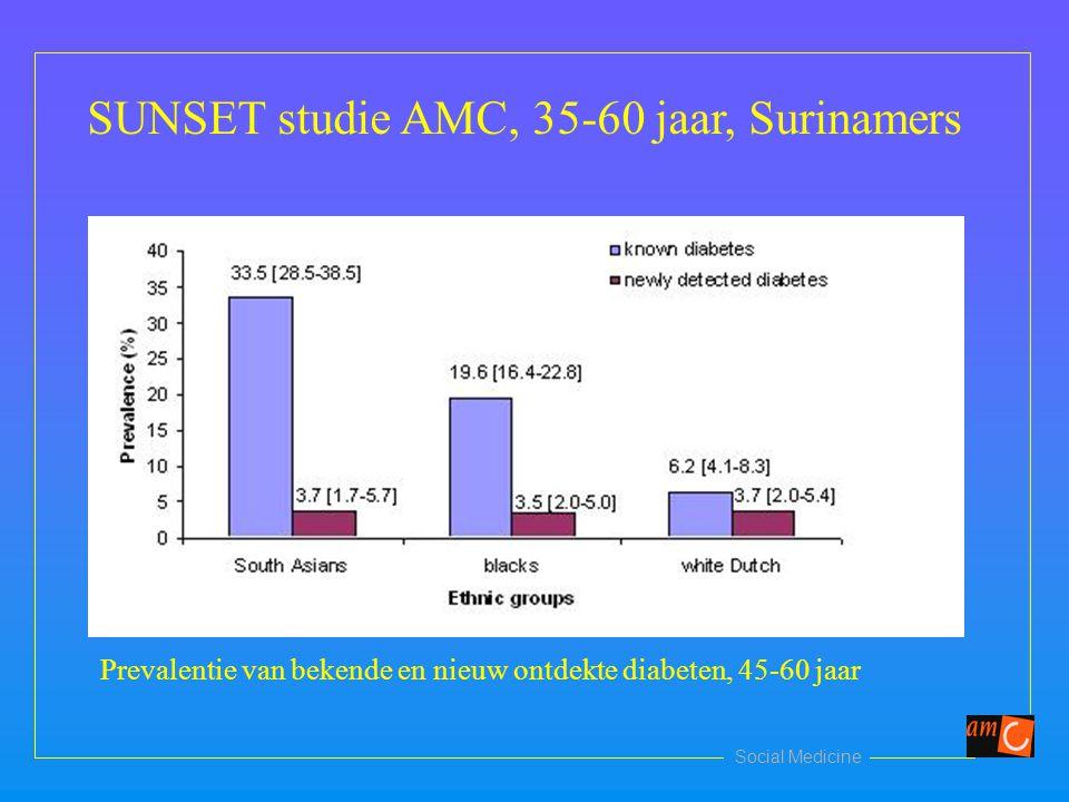 SUNSET studie AMC, 35-60 jaar, Surinamers