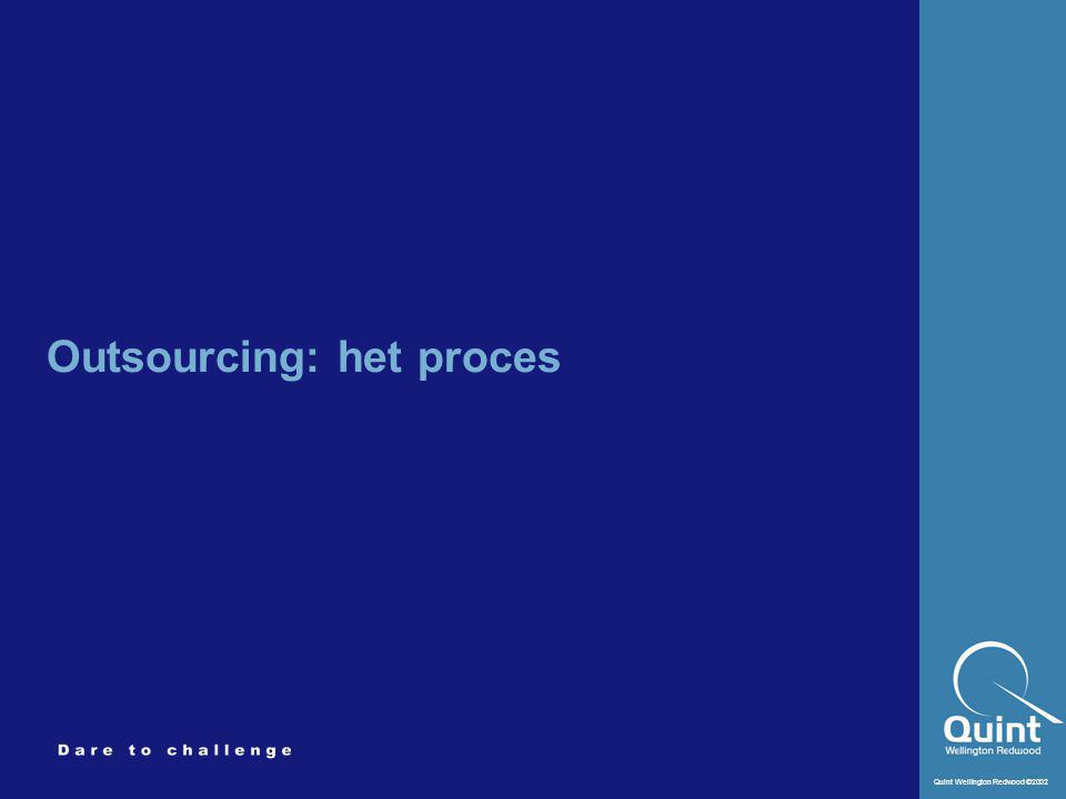 Outsourcing: het proces