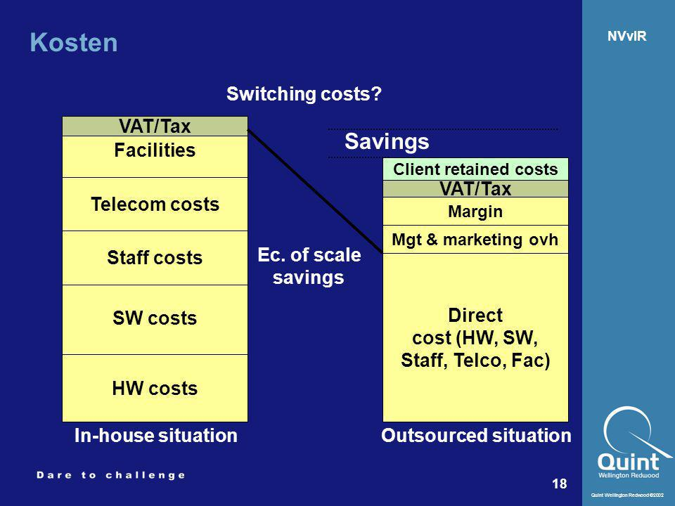 Kosten Savings Switching costs VAT/Tax Facilities Telecom costs