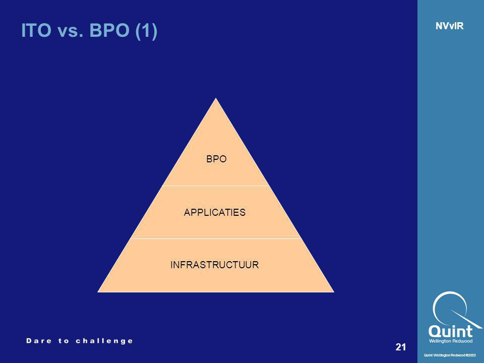 ITO vs. BPO (1) BPO APPLICATIES INFRASTRUCTUUR