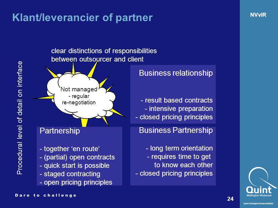 Klant/leverancier of partner