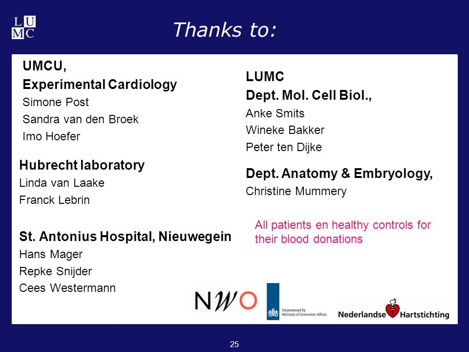 Thanks to: UMCU, Experimental Cardiology LUMC Dept. Mol. Cell Biol.,